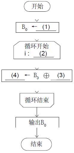 """注:流程图中,循环开始的说明按照""""循环变量名:循环"""