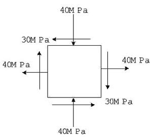 注册电气工程师基础知识(下午)-2