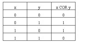 101进行两次加密。第一次,采用8位分组异或算