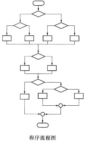 电流与电路单元测试