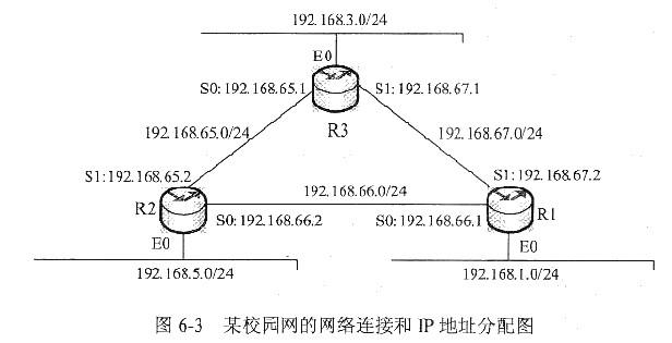 某校园网的网络拓扑结构和ip地址分配如图6-3所示