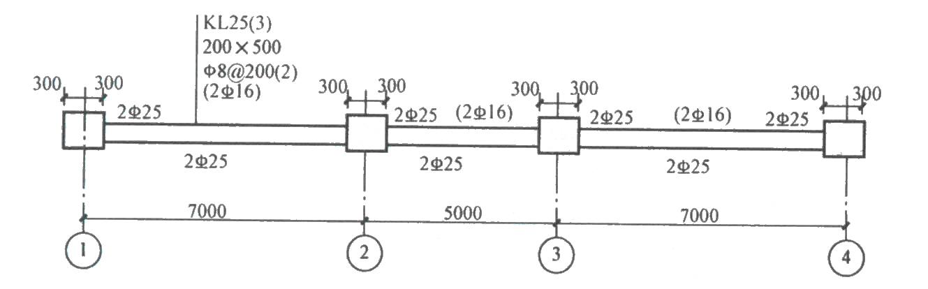 1)和混凝土结构施工图平面整体表示方法制图规则和