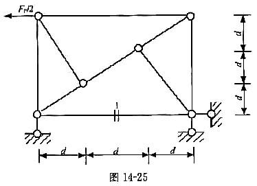 以下试题来自:基础知识-结构力学 单项选择题    b.2f p(拉力)    c.