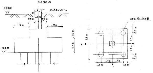 注册土木工程师岩土工程专业知识下午真题2003年