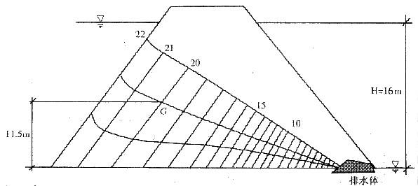 山区重力式挡土墙自重200