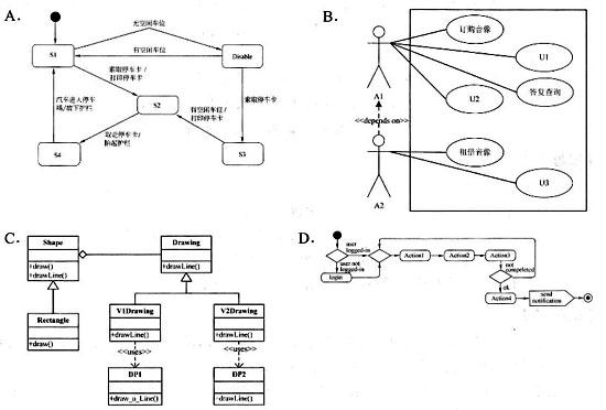 模拟用户电路图