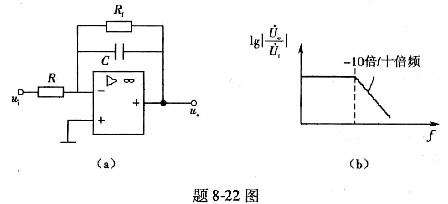 图(a)所示电路的滤波特性如图(b)