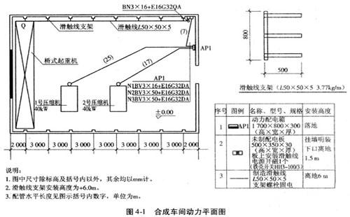 ap1为定型动力配电箱,电源由室外电缆引入