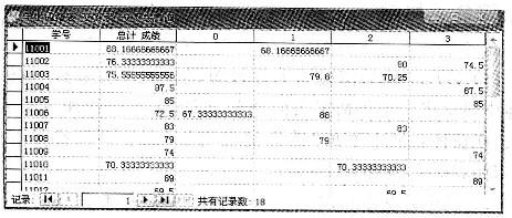 学生成绩表和学生档案表为数据源