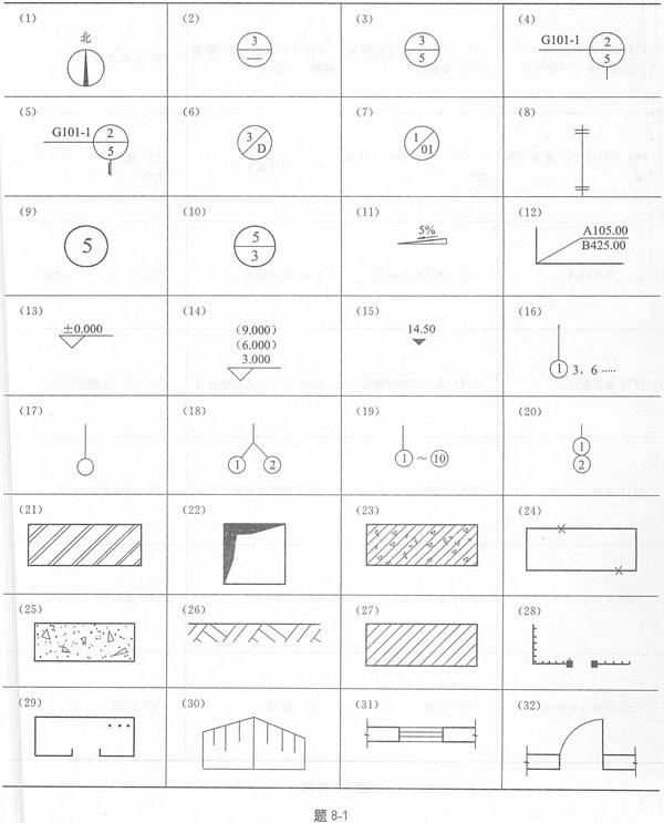 题8—1,解释表格中各种建筑图例和符号的意义.