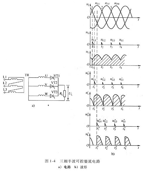 画出变压器工频交流耐压试验接线图