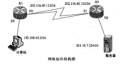 如下图所示的网络拓扑结构图中,要禁止图中ip地址为192.168.45.