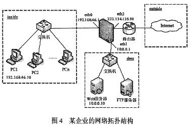 某企业的网络拓扑结构如图4所示