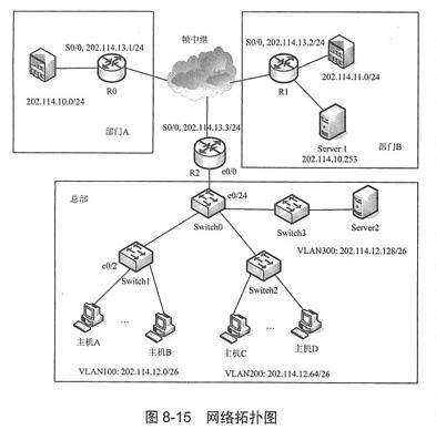 两个局域网网络拓扑结构