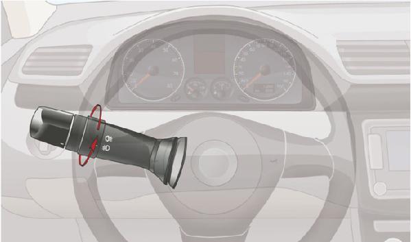 小车方向盘开关使用图解