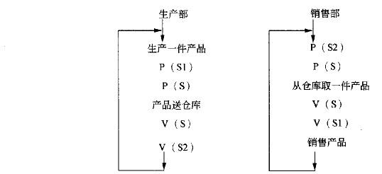 电路 电路图 电子 原理图 538_246