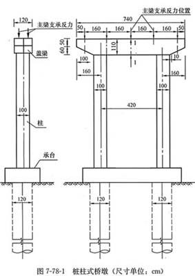 单向控制电路考试实作接线图
