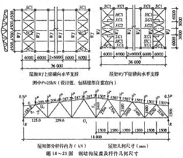 需设计一轻级工作制吊车厂房的钢结构屋盖,屋架跨度18m,屋架间距