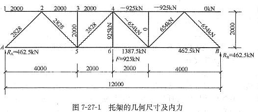 回转半径ix=4.44cm
