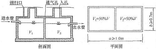 下图所示为化粪池构造简图,总容积为V,第1格容积为V