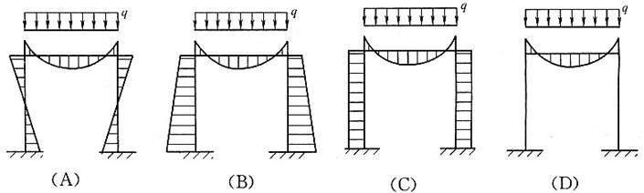 建筑结构与设备 >> 试卷题库内容