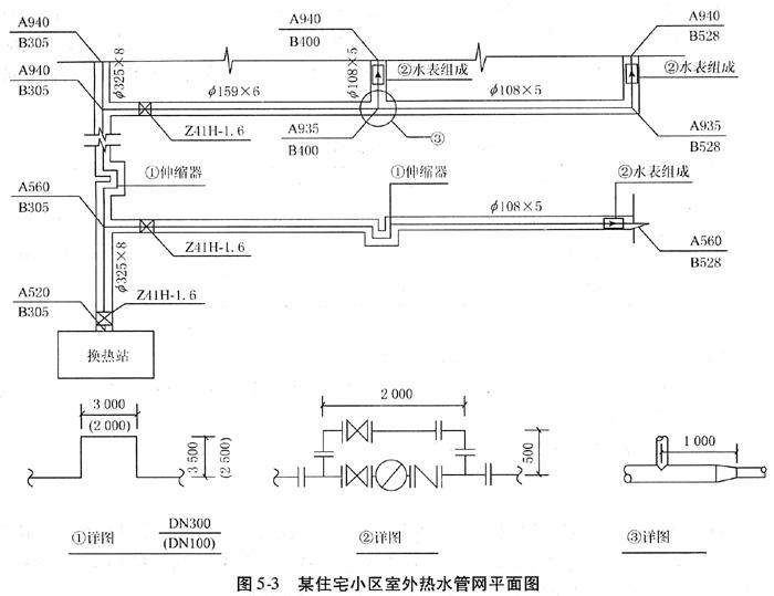 电路布置图案例