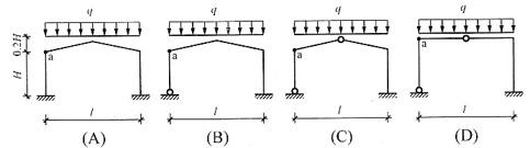 静定刚架题_简支于柱顶的静定钢桁架,其材质为3号钢(q235).如仅将