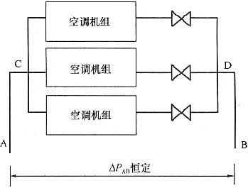 某空调系统三个相同的机组