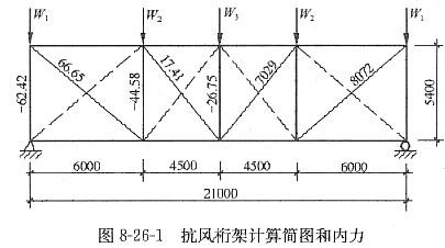 梯形钢屋架跨度21m,端开间柱距5