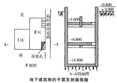 地下建筑物的平面及剖面简图如下图所示.