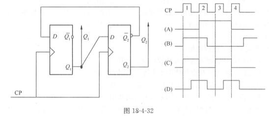 由两个维持阻塞型d触发器组成的电路如图18-4-32所示.