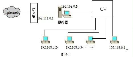 该网络的物理拓扑结构是什么类型