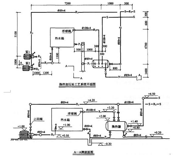 (1)该项非标设备的筒体部分采用标准成卷钢板进行现场卷制后,与所有