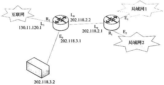 某公司网络拓扑图如下图所示