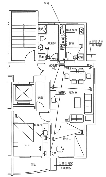 1.任务描述 某高层住宅的单元平面如下图所示。图中采用分体空调,配电箱及空调电源插座位置已给定,按《住宅设计规范》的最低要求绘制插座平面布置图。  2.任务要求 用提供的电气图例按以下要求绘制插座平面布置图(储藏、阳台不需布置): (1)绘出所有电源插座位置(空调插座已给定); (2)绘出所有电源插座回路井编号(回路均引自配电箱)。 3.布置要求 电源插座的设置数量不应少于以下规定: (1)卧室、厨房:一个单相三线和一个单相二线的组台插座两组。 (2)起居室(厅):一个单相三线和一个单相二线的组合插座三组