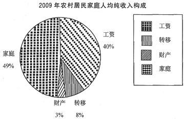 年均增长率公式_农民人均纯收入增长率