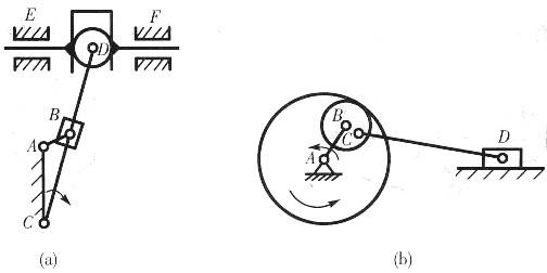 计算下图所示机构的自由度,若有复合铰链,局部自由度.
