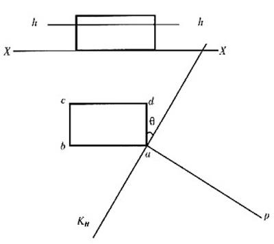 按所给条件作长方形的两点透视图.