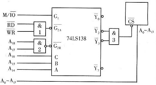 8251A工作于异步方式,波特率为1200b/s,收发时钟 ,频率为76.8KHz,异步字符格式为:数据位7位、采用偶校验、两位终止位,CPU从8251A读入100个字符,存入变量INARY,8251A的地址为80H与81H。试对其进行初始化编程和数据输入程序段。