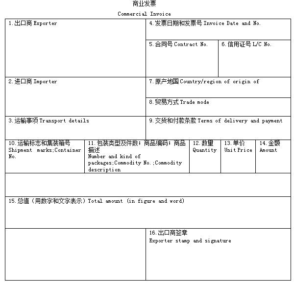 报价计算12分 中国某出口公司向德国汉堡某商人出售一批货物,中方原报价为CIF汉堡HAMBURG每公吨2000美元,后德商要求改报含佣价CIPC4 国际贸易