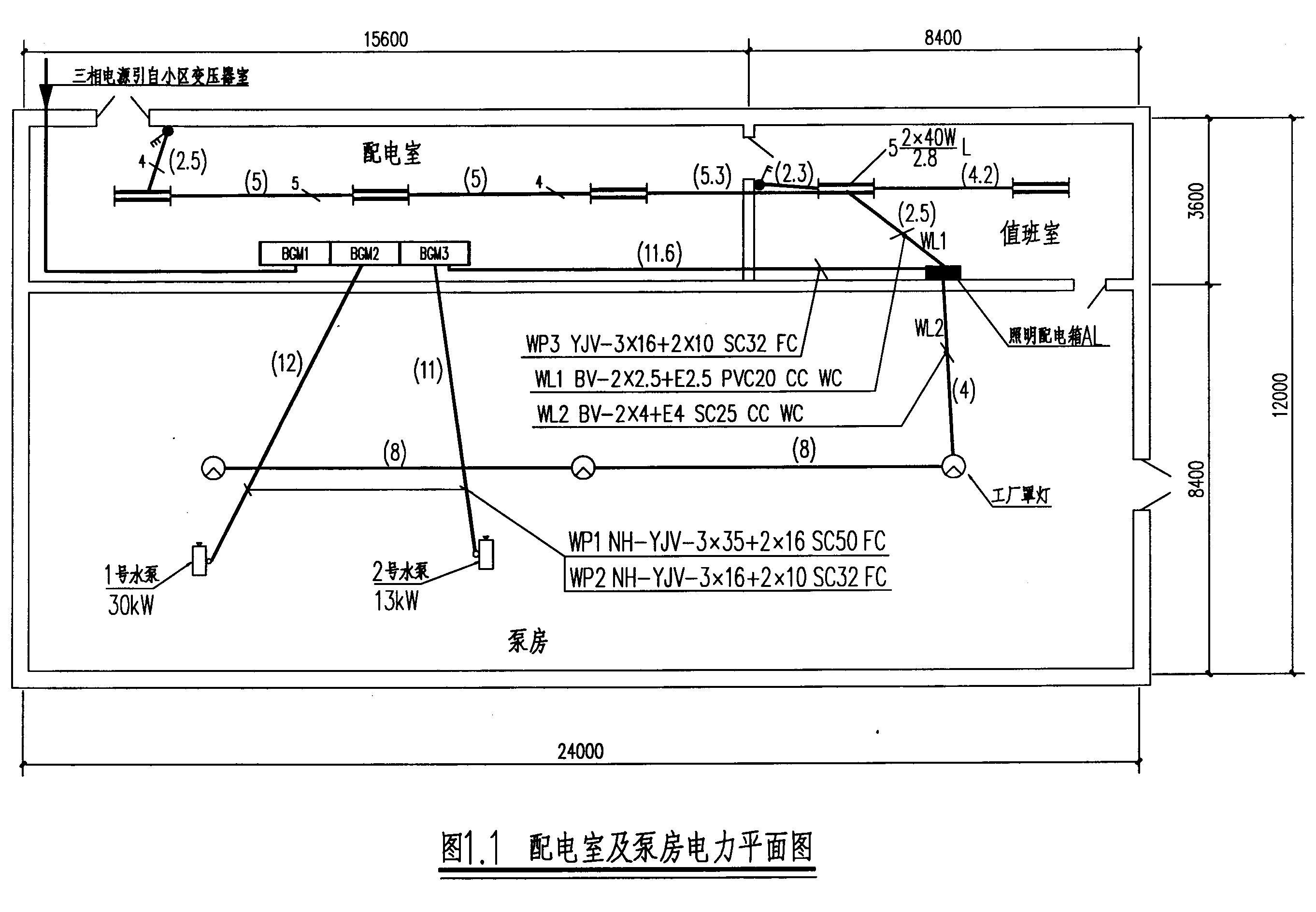 题一  某市某小区配电室及泵房电力平面图如图1.1所示,建筑面积297m2.