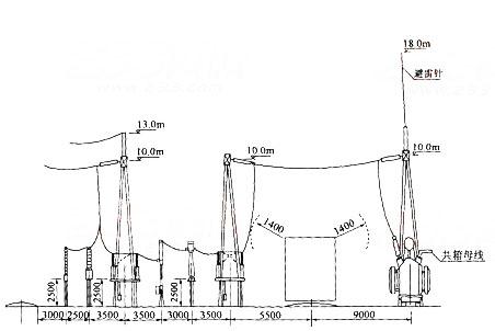 若进行该风电场升压站110kv母线侧单相短路电流计算,=